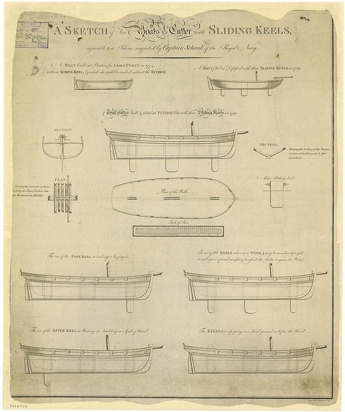 Schank Sliding Keel Designs